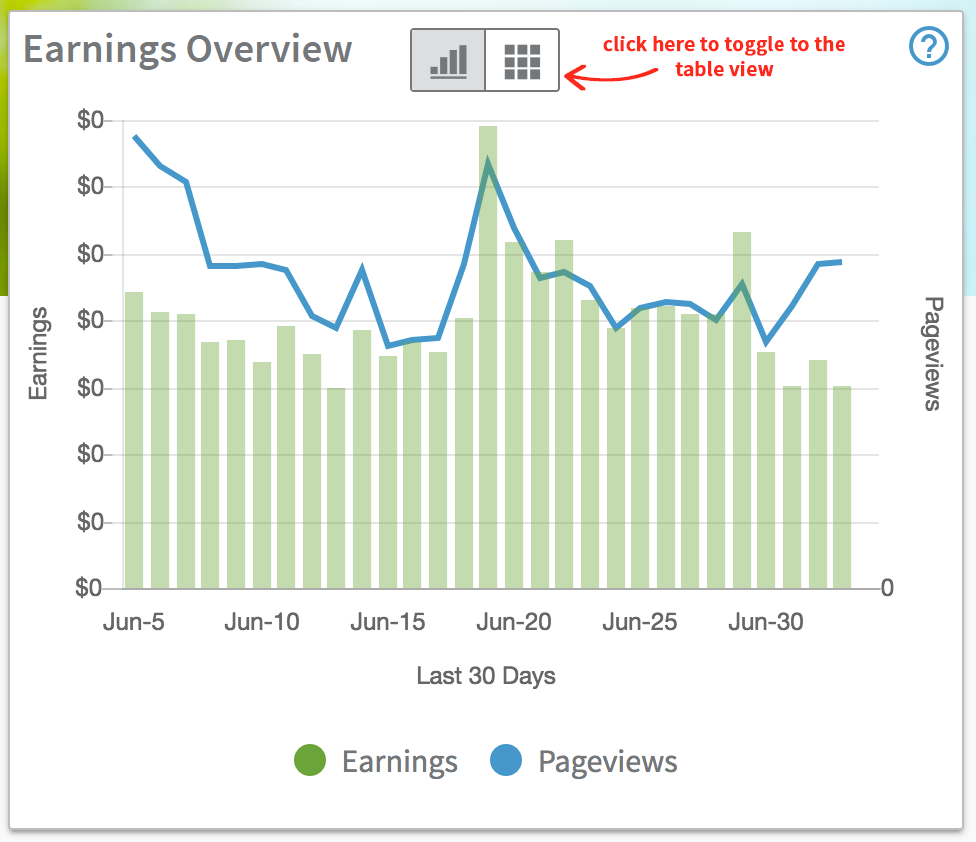 earnings_overview.png